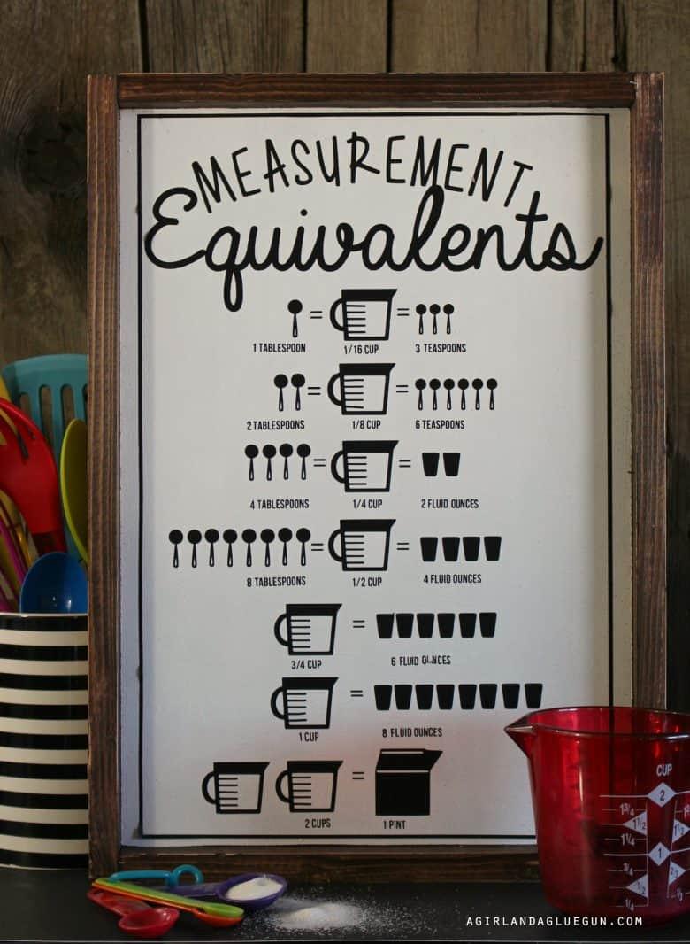 kitchen chart sign