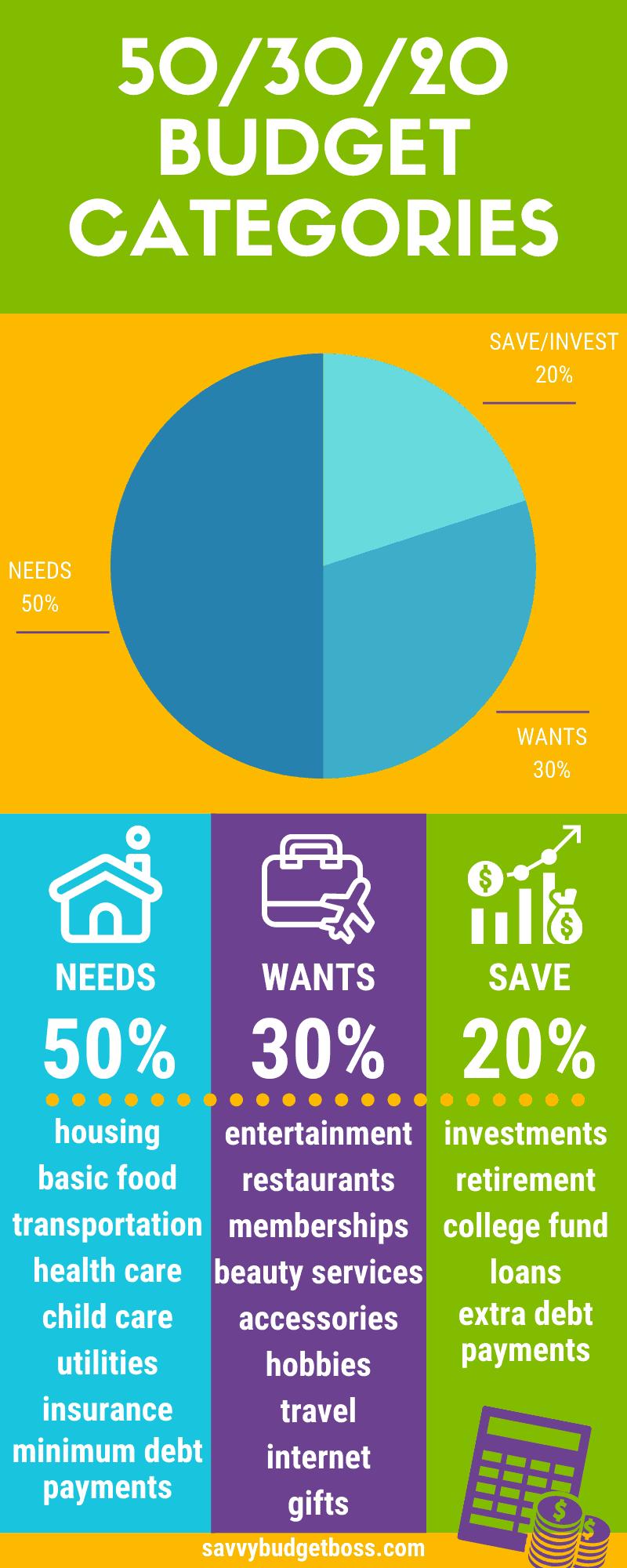 50/20/30 budget infographic