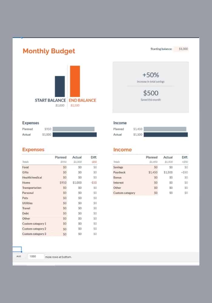 screenshot of Microsoft budget template