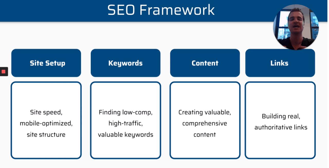 screenshot of Stupid Simple SEO framework